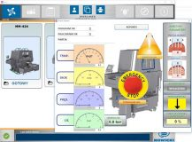 Scada monitoring system for injector